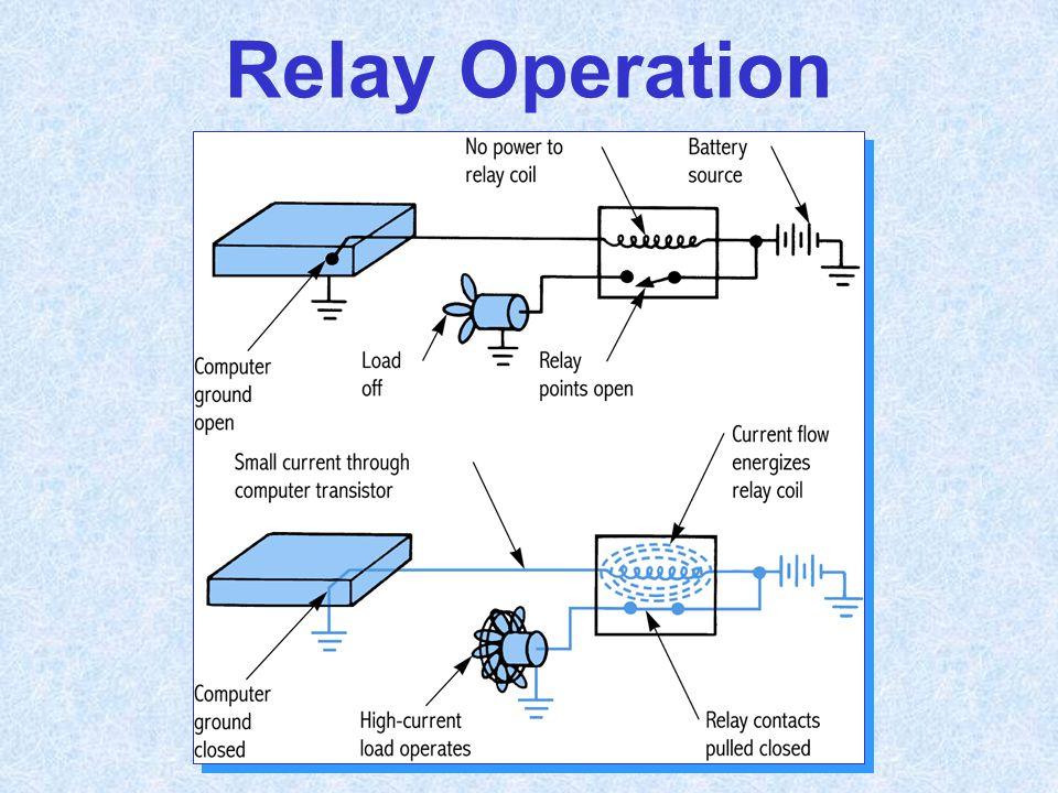 Relay Operation
