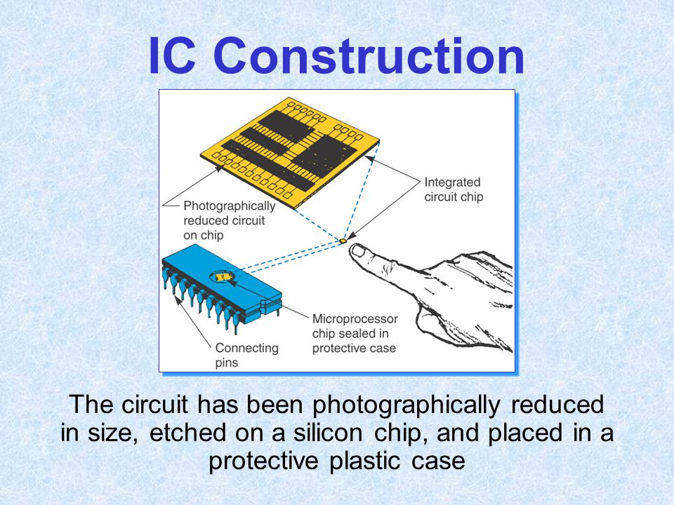 IC Construction The circuit has been photographically reduced in size, etched on a silicon chip, and placed in a protective plastic case