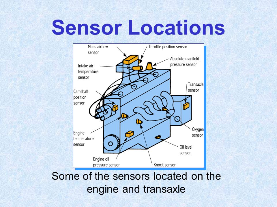 Some of the sensors located on the engine and transaxle