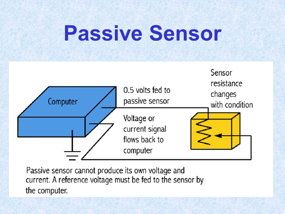 Passive Sensor