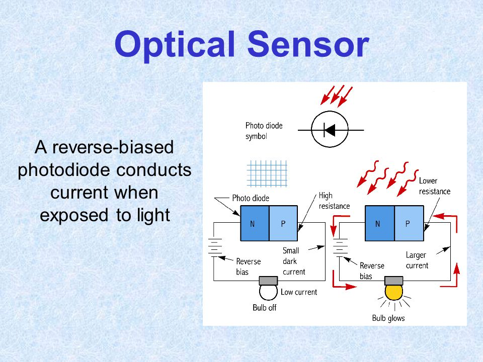Optical Sensor A reverse-biased photodiode conducts current when exposed to light