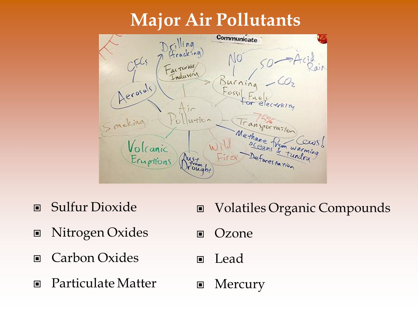 Ways to Prevent Air Pollution Removing sulfur dioxide from coal by fluidized bed combustion Catalytic converters on cars Scrubbers on smoke stacks Baghouse filters Electrostatic precipitators