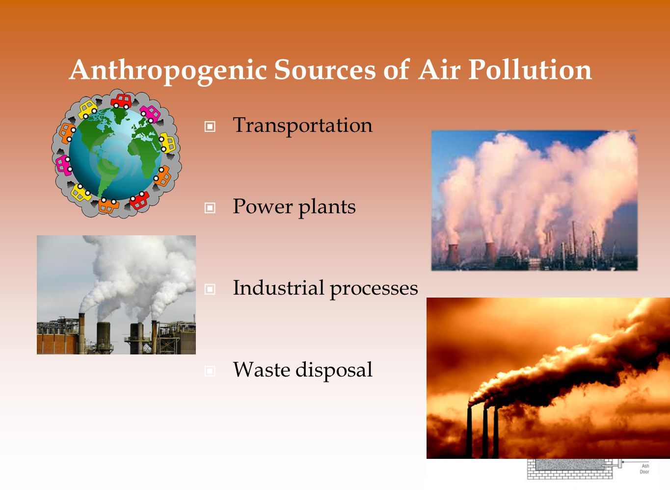 Anthropogenic Sources of Air Pollution Transportation Power plants Industrial processes Waste disposal