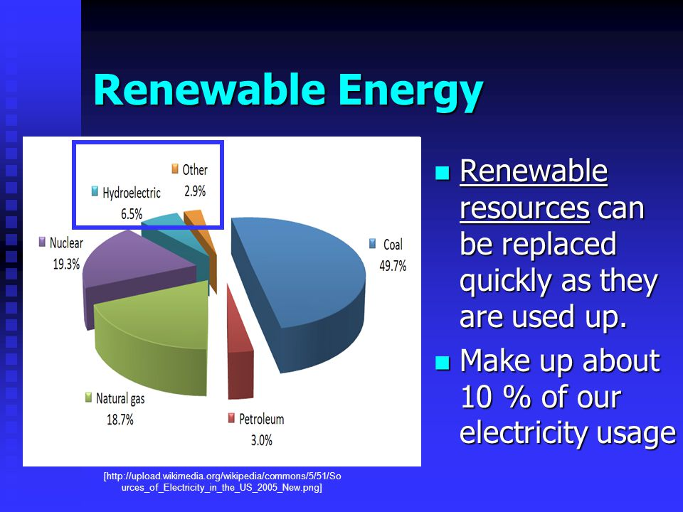 Renewable Energy Renewable resources can be replaced quickly as they are used up.