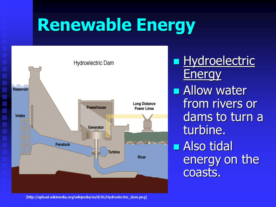 Renewable Energy Hydroelectric Energy Allow water from rivers or dams to turn a turbine.