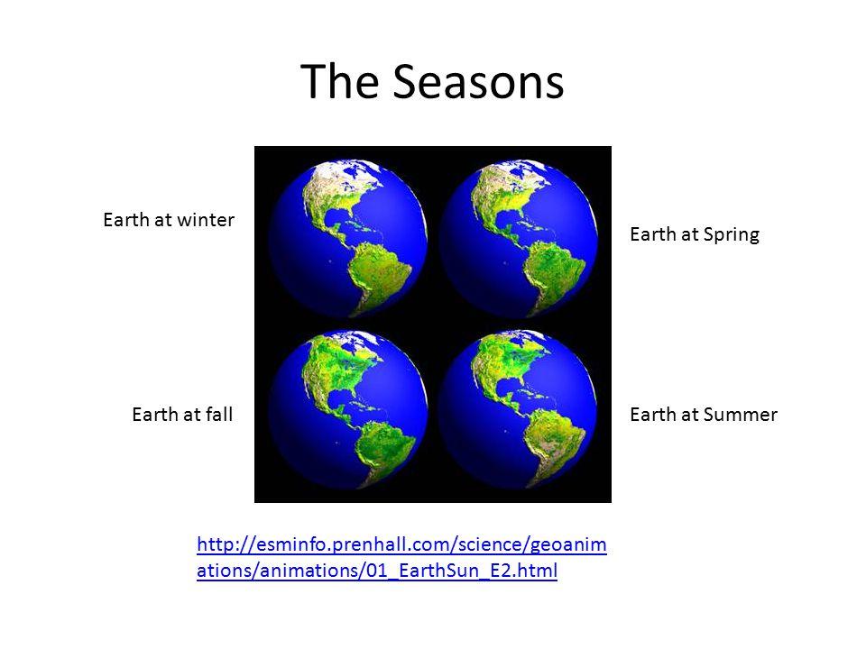The Seasons http://esminfo.prenhall.com/science/geoanim ations/animations/01_EarthSun_E2.html Earth at winter Earth at fall Earth at Spring Earth at S