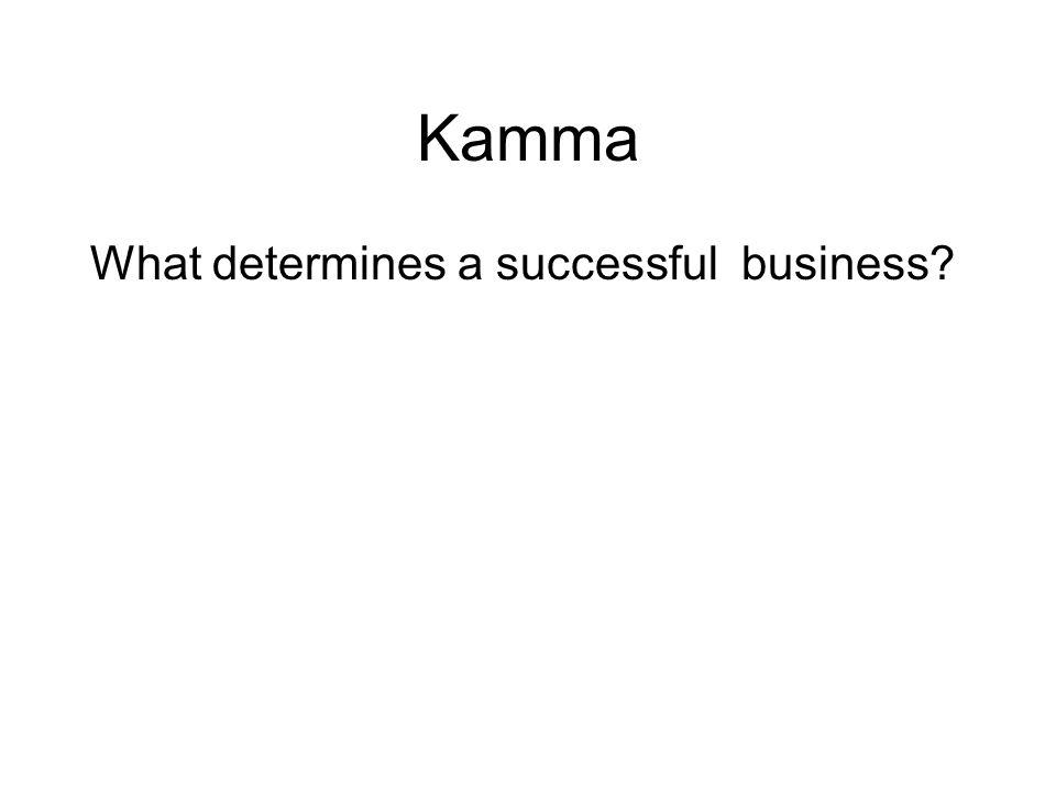 Kamma Aspects of kamma Morally good or positive kamma.