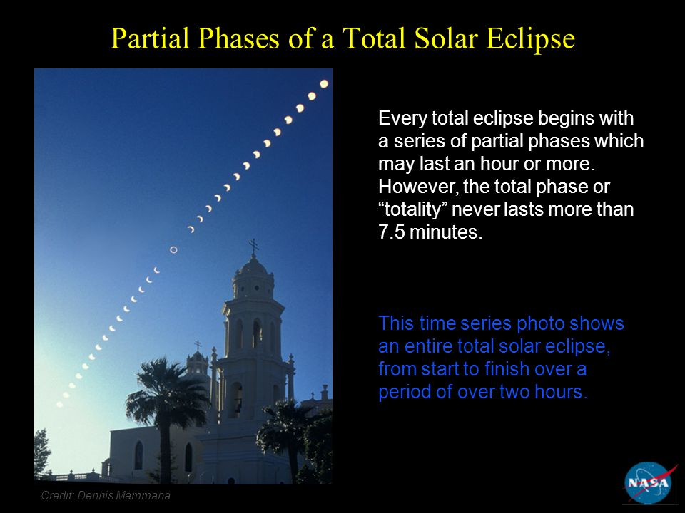 Partial Phases of a Total Solar Eclipse Credit: Dennis Mammana Every total eclipse begins with a series of partial phases which may last an hour or more.