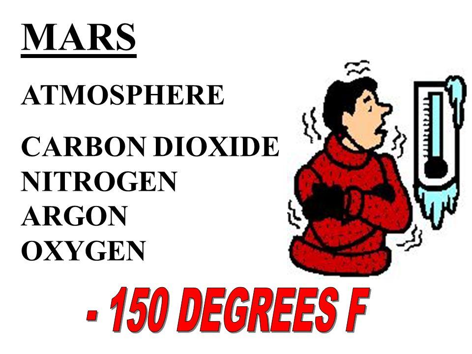 MARS ATMOSPHERE CARBON DIOXIDE NITROGEN ARGON OXYGEN