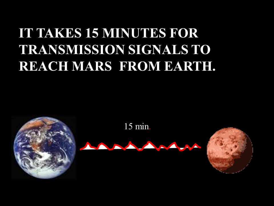 IT TAKES 15 MINUTES FOR TRANSMISSION SIGNALS TO REACH MARS FROM EARTH. 15 min.