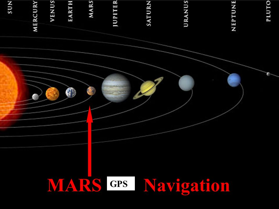 MARS Navigation GPS
