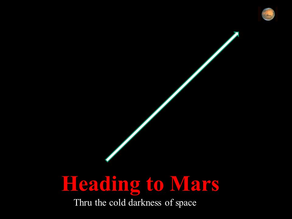 Heading to Mars Thru the cold darkness of space