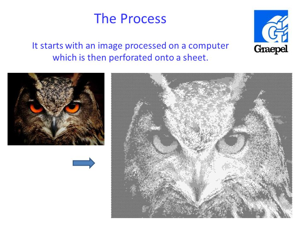 The Process It starts with an image processed on a computer which is then perforated onto a sheet.