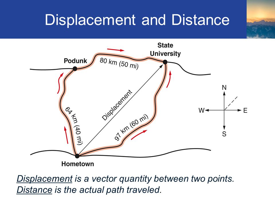 Displacement and Distance Displacement is a vector quantity between two points. Distance is the actual path traveled. Section 2.2