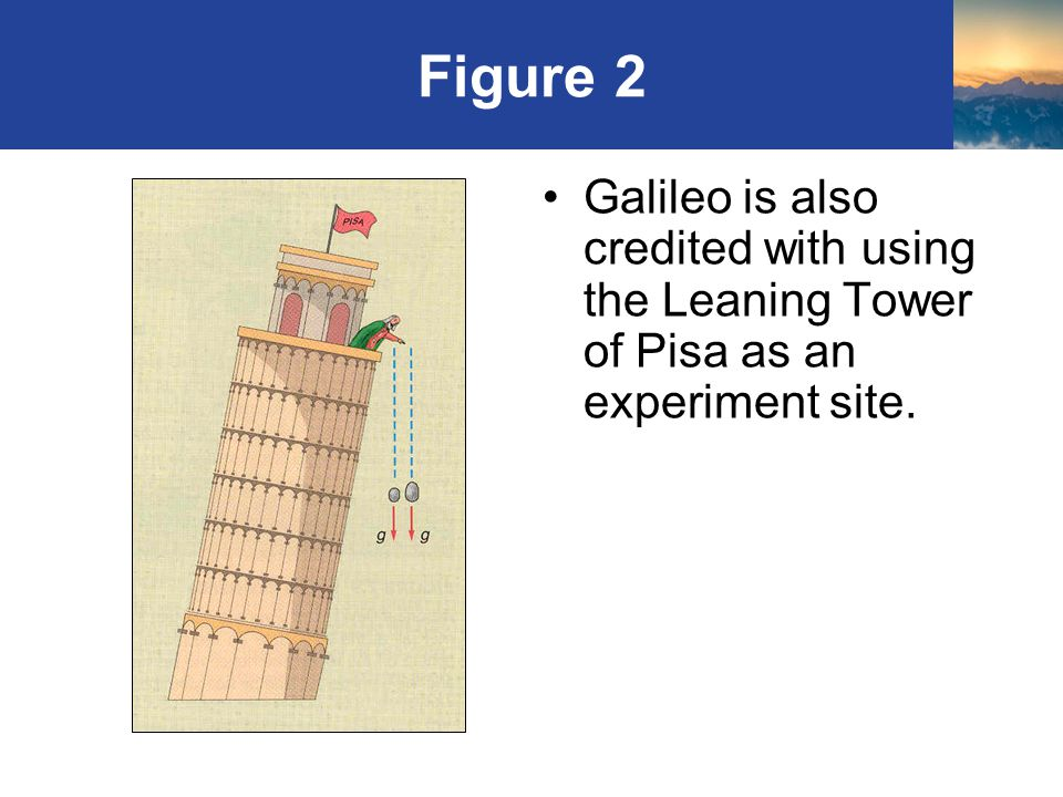 Figure 2 Galileo is also credited with using the Leaning Tower of Pisa as an experiment site. Section 2.3