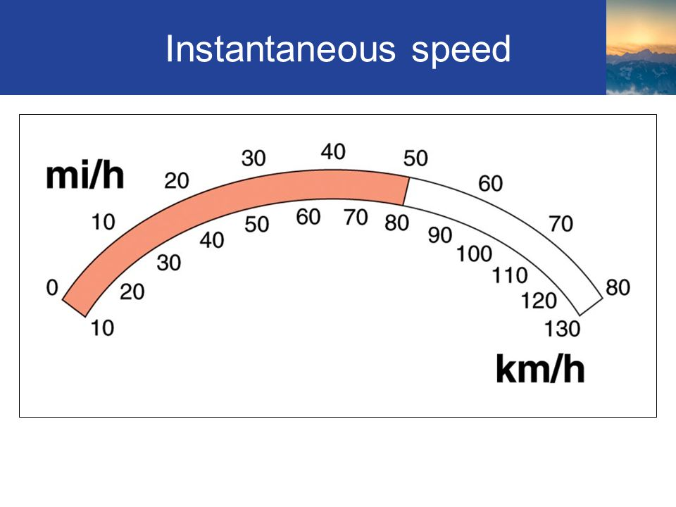 Instantaneous speed Section 2.2