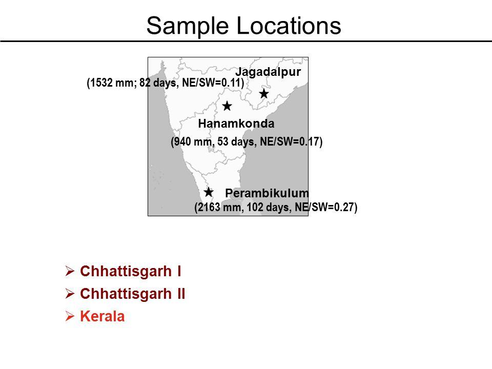  Chhattisgarh I  Chhattisgarh II  Kerala Jagadalpur Hanamkonda Perambikulum Sample Locations (1532 mm; 82 days, NE/SW=0.11) (940 mm, 53 days, NE/SW=0.17) (2163 mm, 102 days, NE/SW=0.27)