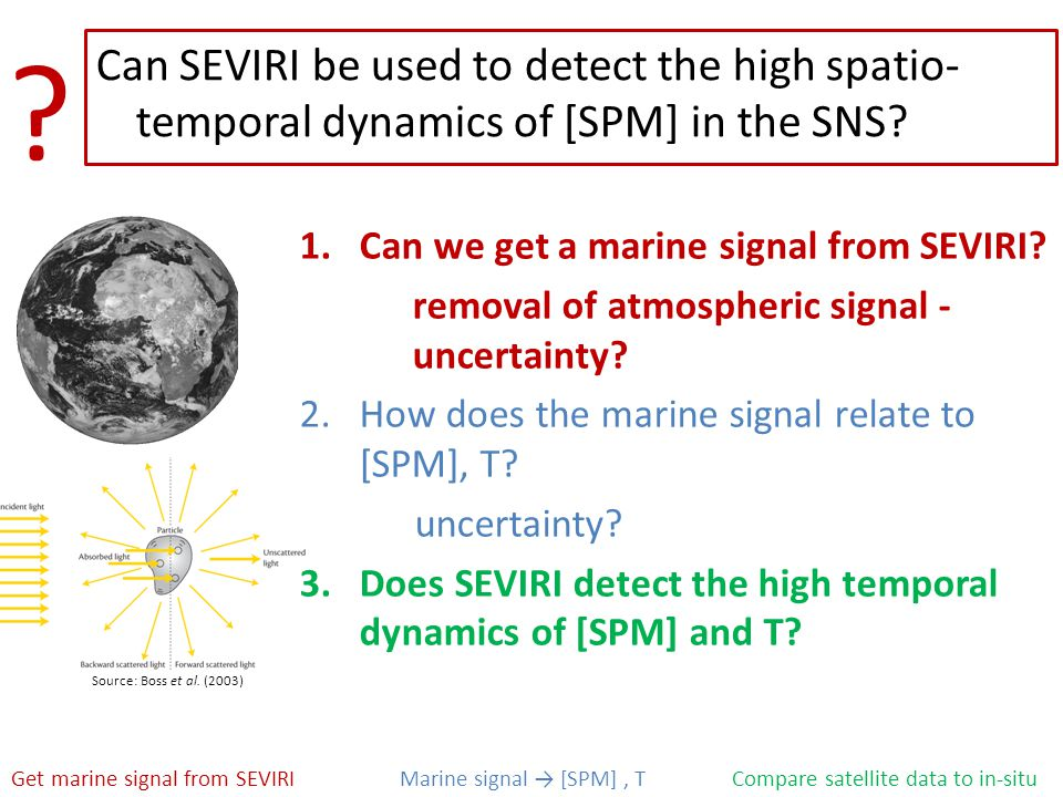 Can SEVIRI be used to detect the high spatio- temporal dynamics of [SPM] in the SNS.