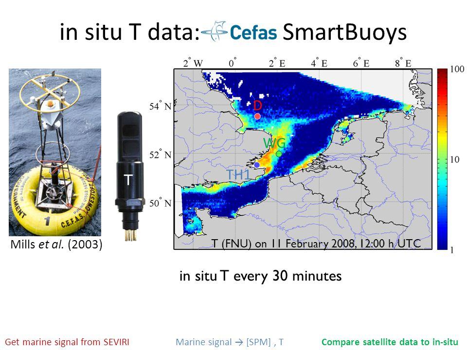 in situ T data: SmartBuoys Mills et al.