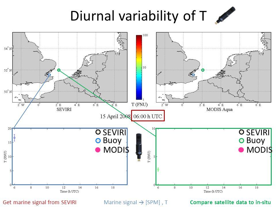 Diurnal variability of T Get marine signal from SEVIRI Marine signal → [SPM], T Compare satellite data to in-situ SEVIRI Buoy SEVIRI Buoy MODIS