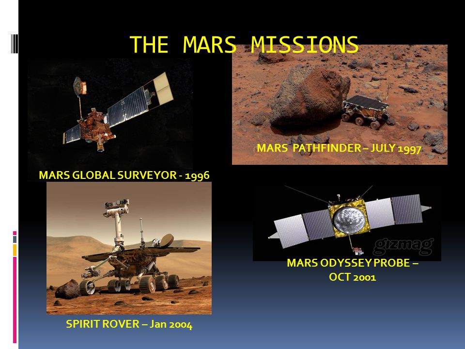 MARS PATHFINDER – JULY 1997 THE MARS MISSIONS MARS ODYSSEY PROBE – OCT 2001 MARS GLOBAL SURVEYOR - 1996 SPIRIT ROVER – Jan 2004