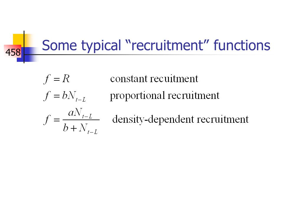 458 Some typical recruitment functions