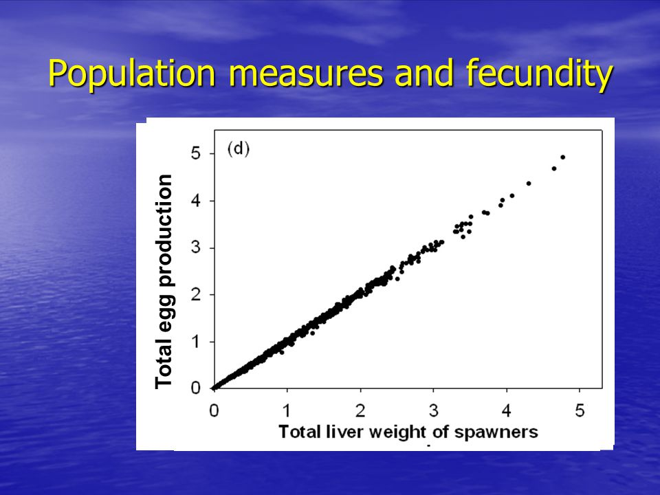 Population measures and fecundity Total egg production