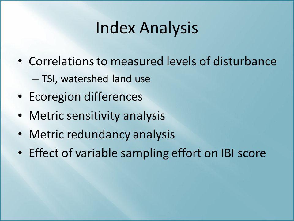 Index Analysis Correlations to measured levels of disturbance – TSI, watershed land use Ecoregion differences Metric sensitivity analysis Metric redun