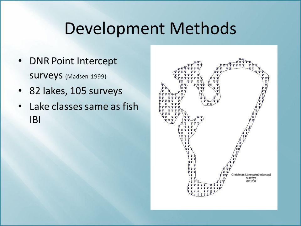 Development Methods DNR Point Intercept surveys (Madsen 1999) 82 lakes, 105 surveys Lake classes same as fish IBI