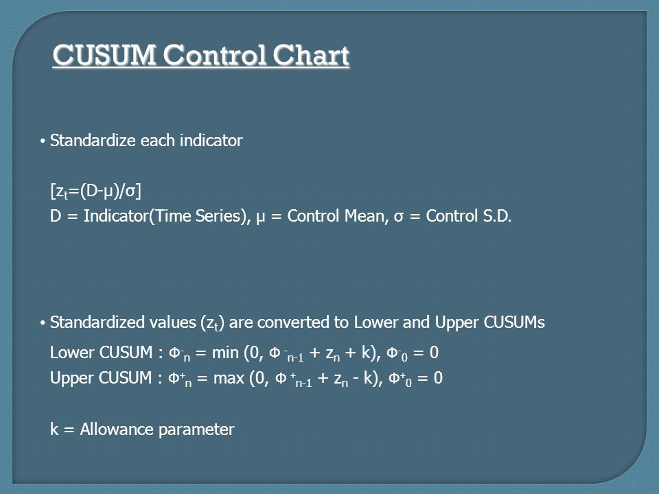 CUSUM Control Chart Standardize each indicator [z t =(D-µ)/σ] D = Indicator(Time Series), µ = Control Mean, σ = Control S.D. Standardized values (z t
