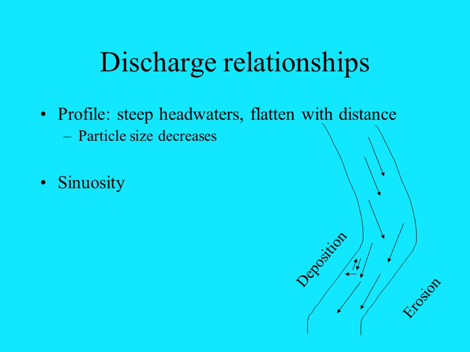 Discharge relationships Profile: steep headwaters, flatten with distance –Particle size decreases Sinuosity Deposition Erosion