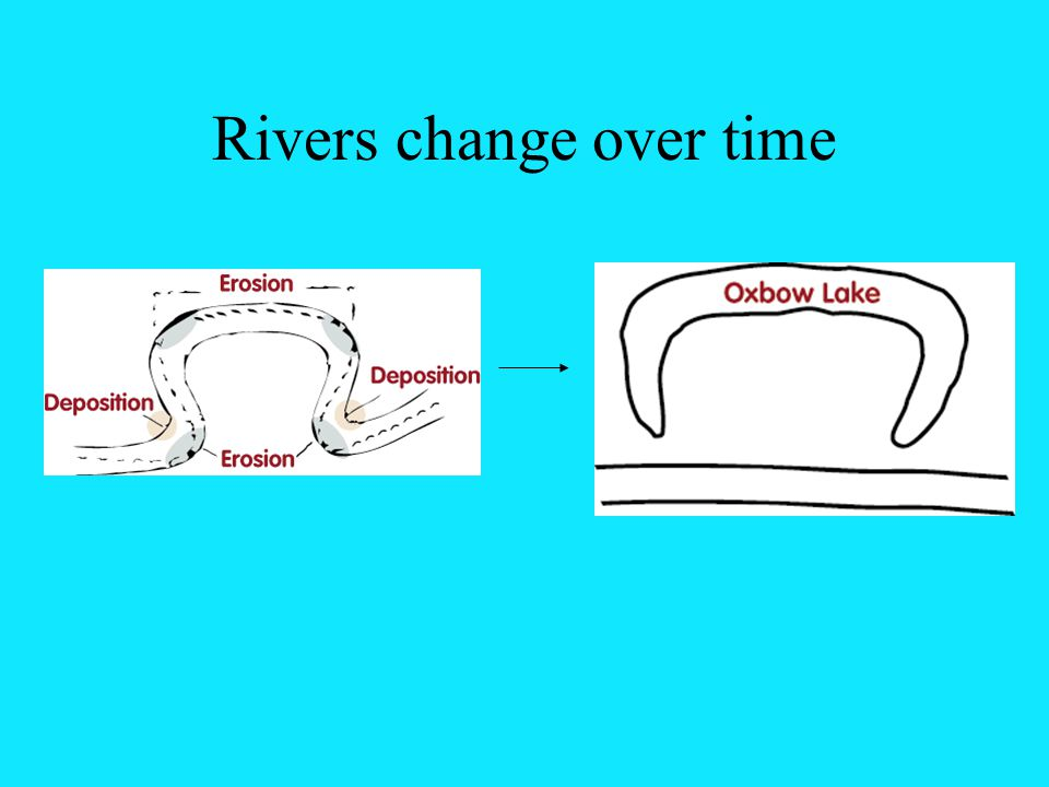 Rivers change over time