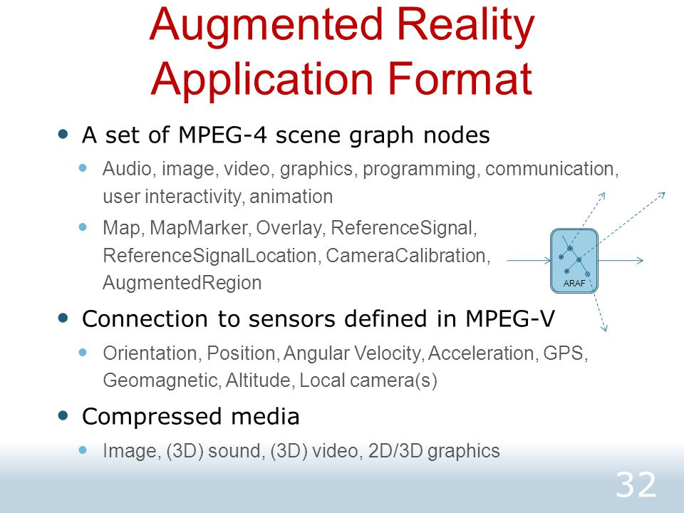 Augmented Reality Application Format A set of MPEG-4 scene graph nodes Audio, image, video, graphics, programming, communication, user interactivity, animation Map, MapMarker, Overlay, ReferenceSignal, ReferenceSignalLocation, CameraCalibration, AugmentedRegion Connection to sensors defined in MPEG-V Orientation, Position, Angular Velocity, Acceleration, GPS, Geomagnetic, Altitude, Local camera(s) Compressed media Image, (3D) sound, (3D) video, 2D/3D graphics 32 ARAF