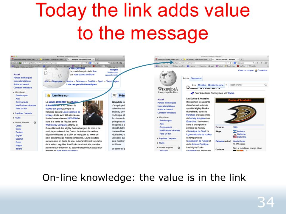 Today the link adds value to the message 34 On-line knowledge: the value is in the link