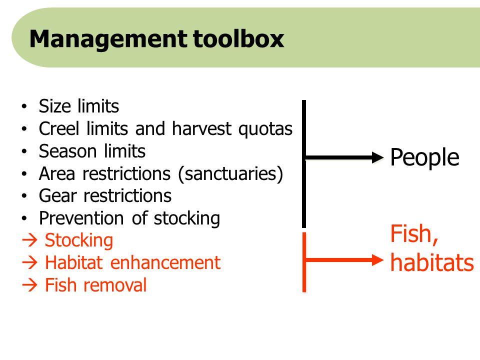 Size limits Creel limits and harvest quotas Season limits Area restrictions (sanctuaries) Gear restrictions Prevention of stocking  Stocking  Habita