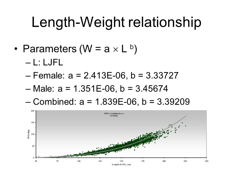 Length-Weight relationship Parameters (W = a  L b ) –L: LJFL –Female: a = 2.413E-06, b = 3.33727 –Male: a = 1.351E-06, b = 3.45674 –Combined: a = 1.839E-06, b = 3.39209