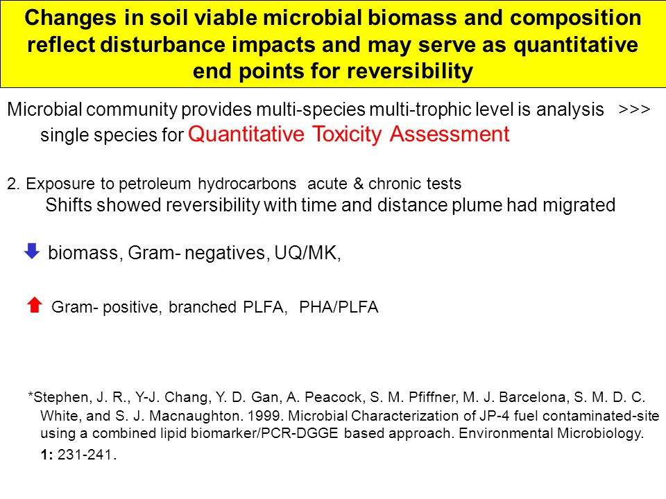 Changes in soil viable microbial biomass and composition reflect disturbance impacts and may serve as quantitative end points for reversibility Microbial community provides multi-species multi-trophic level is analysis >>> single species for Quantitative Toxicity Assessment 2.