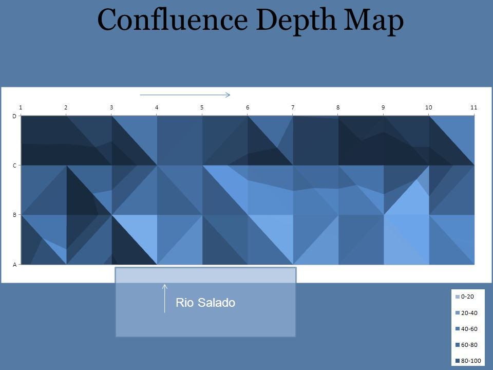 Confluence Depth Map Rio Salado