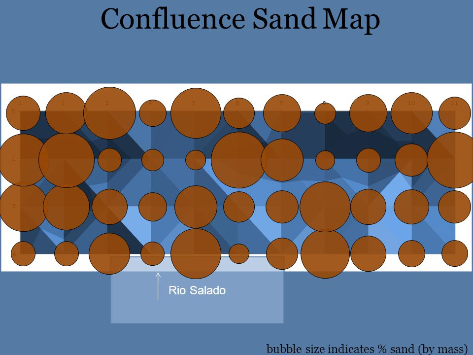 Confluence Sand Map Rio Salado bubble size indicates % sand (by mass)