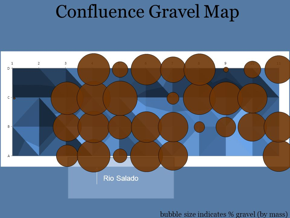 Confluence Gravel Map Rio Salado bubble size indicates % gravel (by mass)