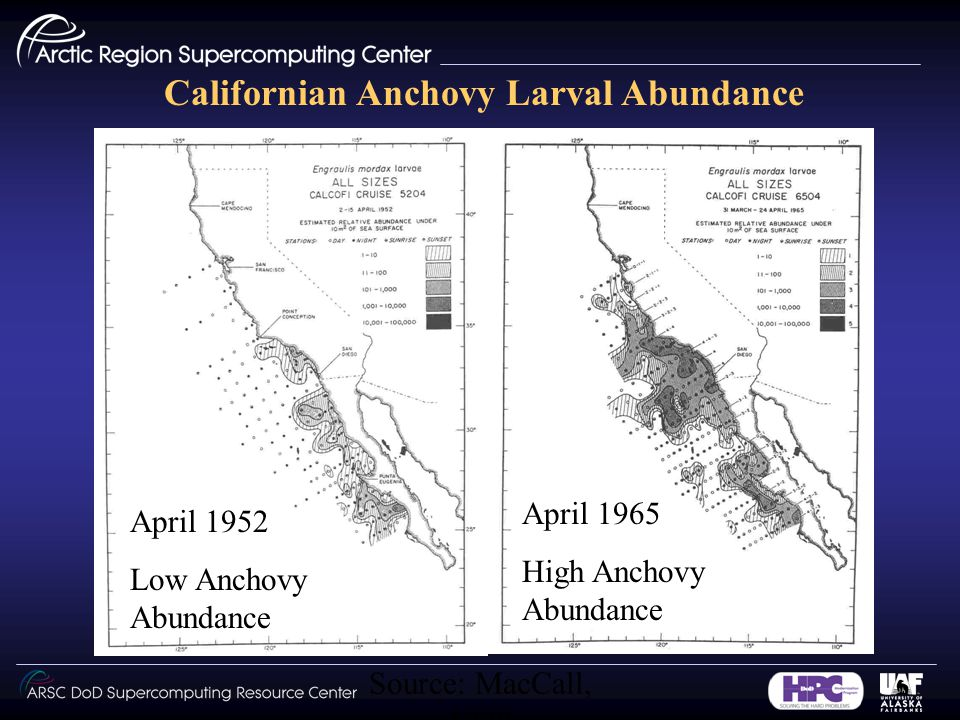Source: MacCall, 1990 Californian Anchovy Larval Abundance April 1952 Low Anchovy Abundance April 1965 High Anchovy Abundance