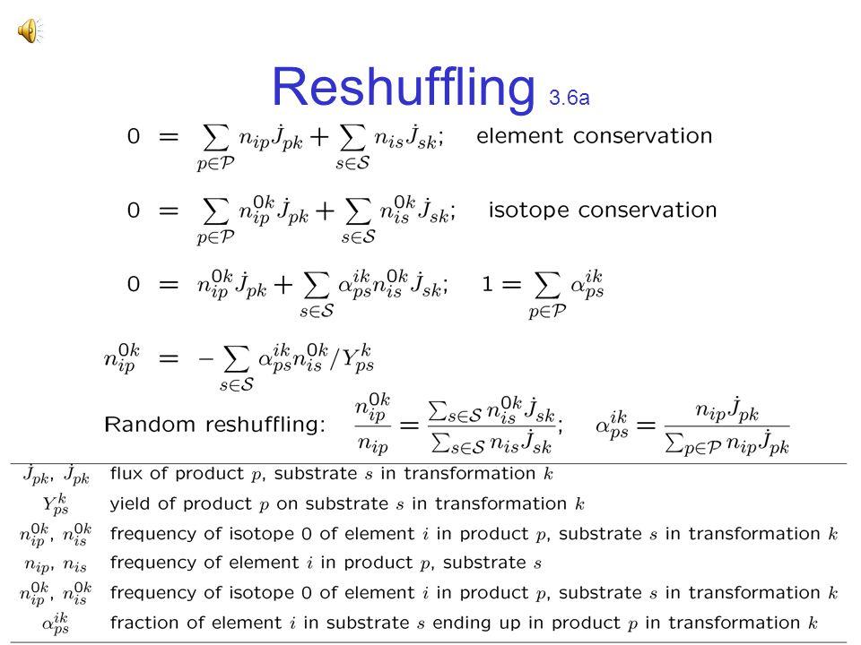 Reshuffling 3.6a