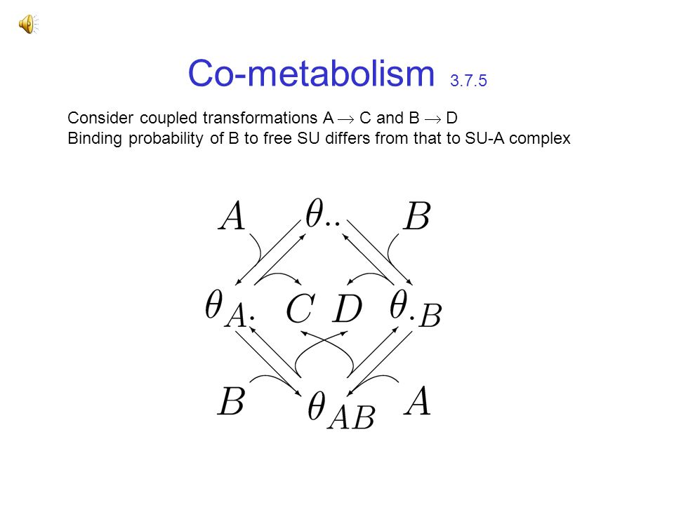 Co-metabolism 3.7.5 Consider coupled transformations A  C and B  D Binding probability of B to free SU differs from that to SU-A complex