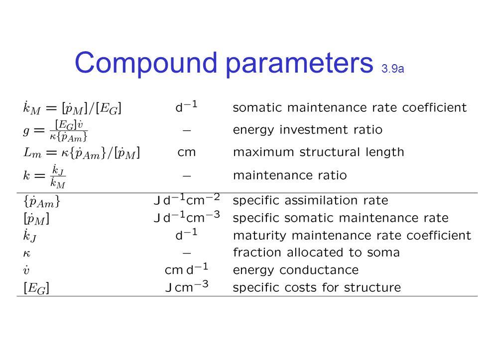 Compound parameters 3.9a