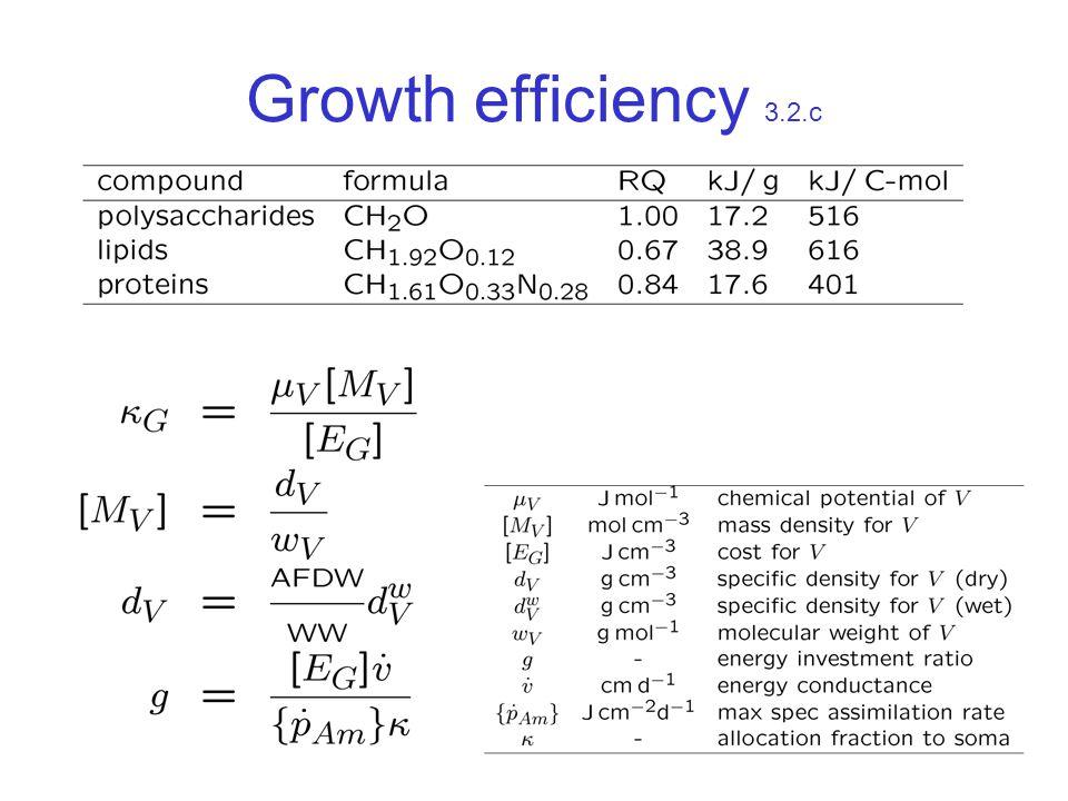 Growth efficiency 3.2.c