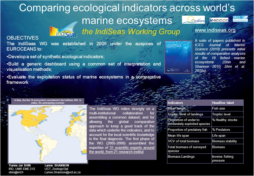 Comparing ecological indicators across world's marine ecosystems the IndiSeas Working Group OBJECTIVES The IndiSeas WG was established in 2005 under the auspices of EUROCEANS to: Develop a set of synthetic ecological indicators; Build a generic dashboard using a common set of interpretation and visualisation methods; Evaluate the exploitation status of marine ecosystems in a comparative framework A suite of papers published in ICES Journal of Marine Science (2010) presents initial results of comparative analyses of the 19 fished marine ecosystems (Shin and Shannon 2010; Shin et al.