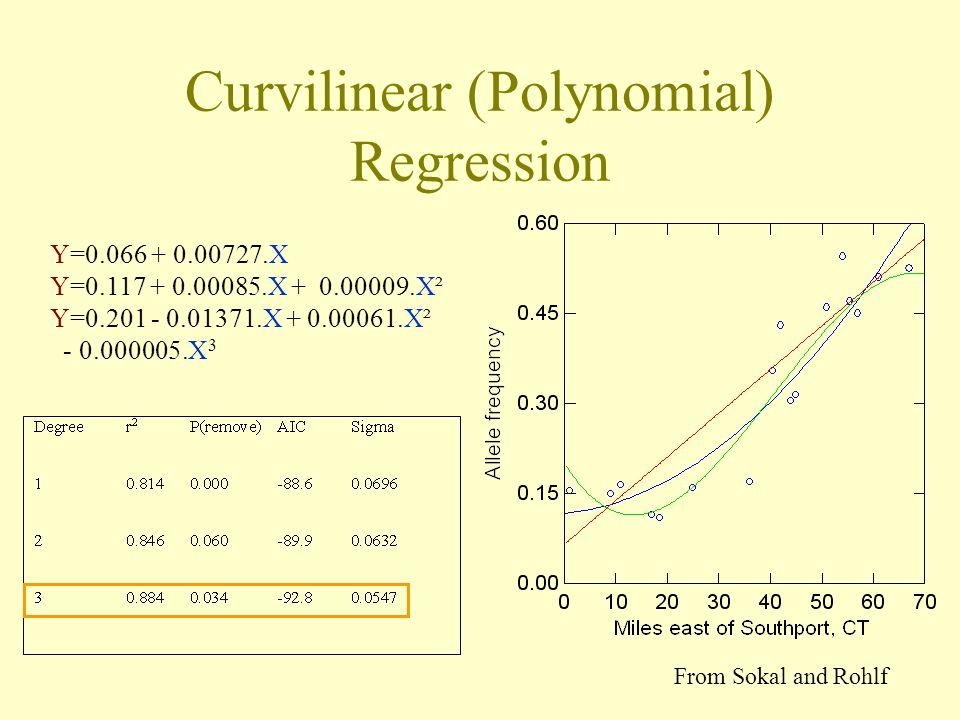 Curvilinear (Polynomial) Regression Y=0.066 + 0.00727.X Y=0.117 + 0.00085.X + 0.00009.X² Y=0.201 - 0.01371.X + 0.00061.X² - 0.000005.X 3 From Sokal and Rohlf