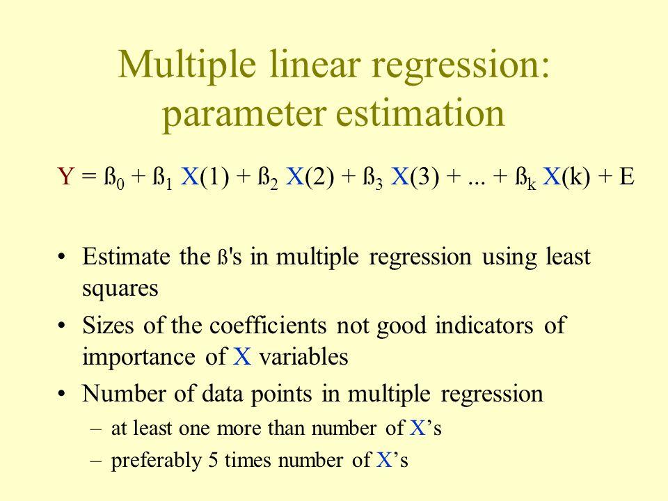 Multiple linear regression: parameter estimation Y = ß 0 + ß 1 X(1) + ß 2 X(2) + ß 3 X(3) +...