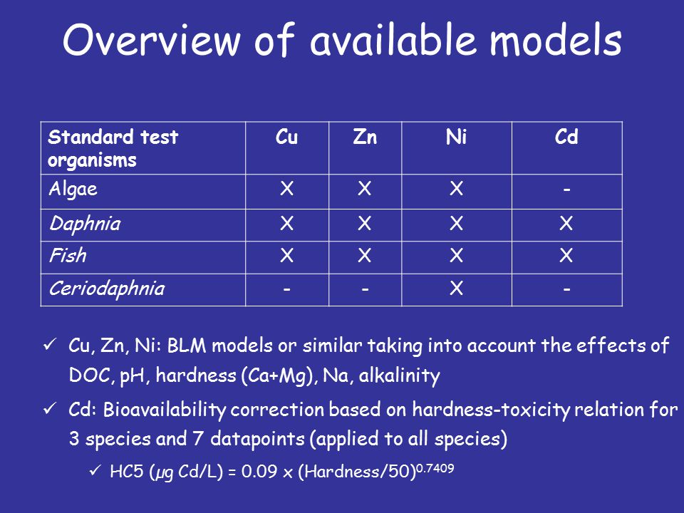 Overview of available models Standard test organisms CuZnNiCd AlgaeXXX- DaphniaXXXX FishXXXX Ceriodaphnia--X- Cu, Zn, Ni: BLM models or similar taking into account the effects of DOC, pH, hardness (Ca+Mg), Na, alkalinity Cd: Bioavailability correction based on hardness-toxicity relation for 3 species and 7 datapoints (applied to all species) HC5 (µg Cd/L) = 0.09 x (Hardness/50) 0.7409
