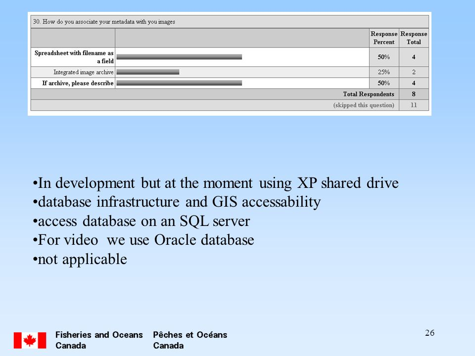 26 In development but at the moment using XP shared drive database infrastructure and GIS accessability access database on an SQL server For video we use Oracle database not applicable